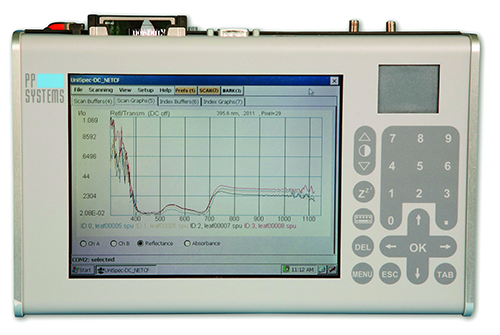 UniSpec-DC Spectral Analysis System