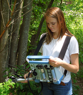 Field measurement of leaf gas exchange with the CIRAS-3 Portable Photosynthesis System