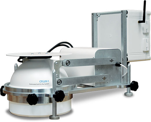 With built-in CO2 & H2O infrared gas analyzers (IRGAs). No need for multiplexing chambers!
