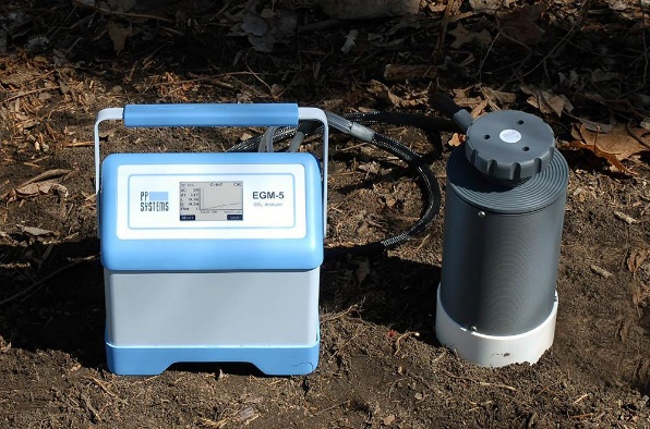 EGM-5 Soil Respiration System
