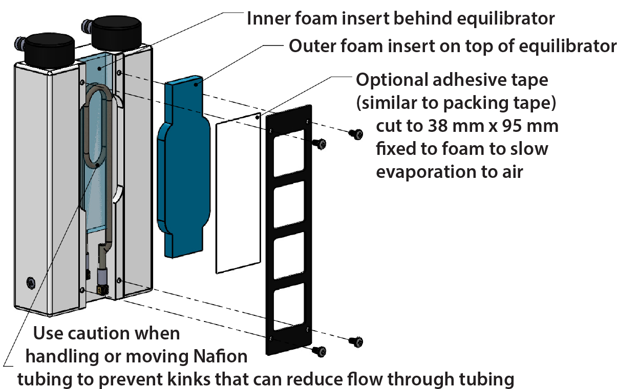 Foam Inserts Assembly into Absorber