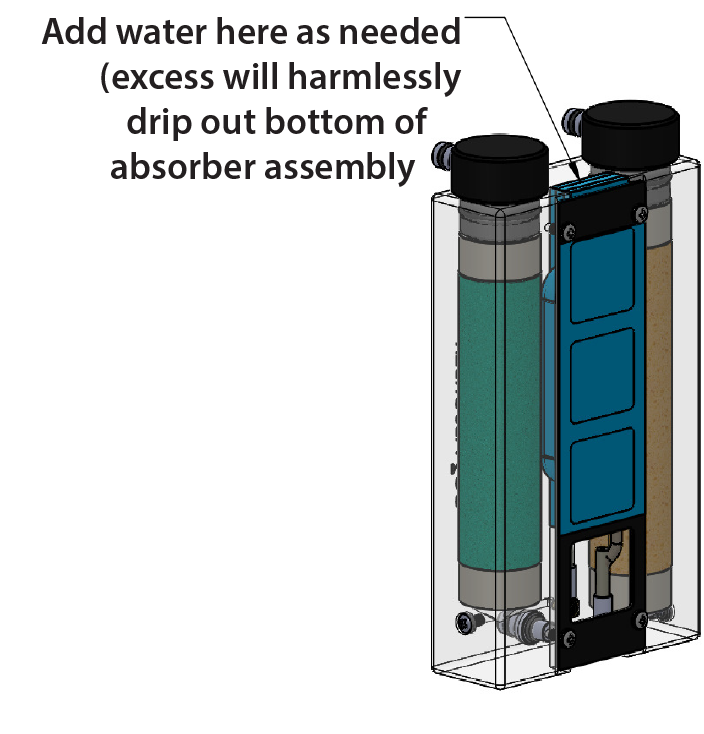 Foam Inserts Assembly into Absorber 2