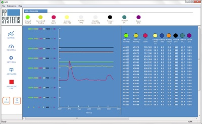 GAS Software for use with the SBA-5 CO2 gas analyzer