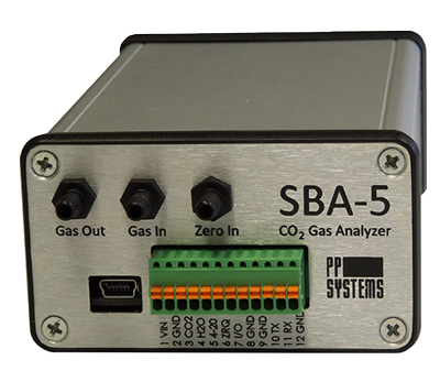 SBA-5 CO2 gas analyzer with enclosure