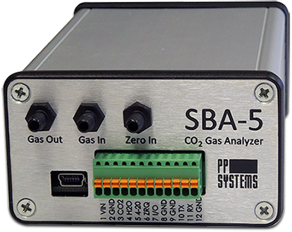SBA5 CO2 Gas Analyzer