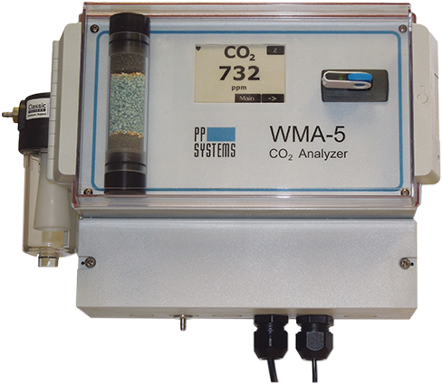 WMA-5 CO2 Gas Analyzer
