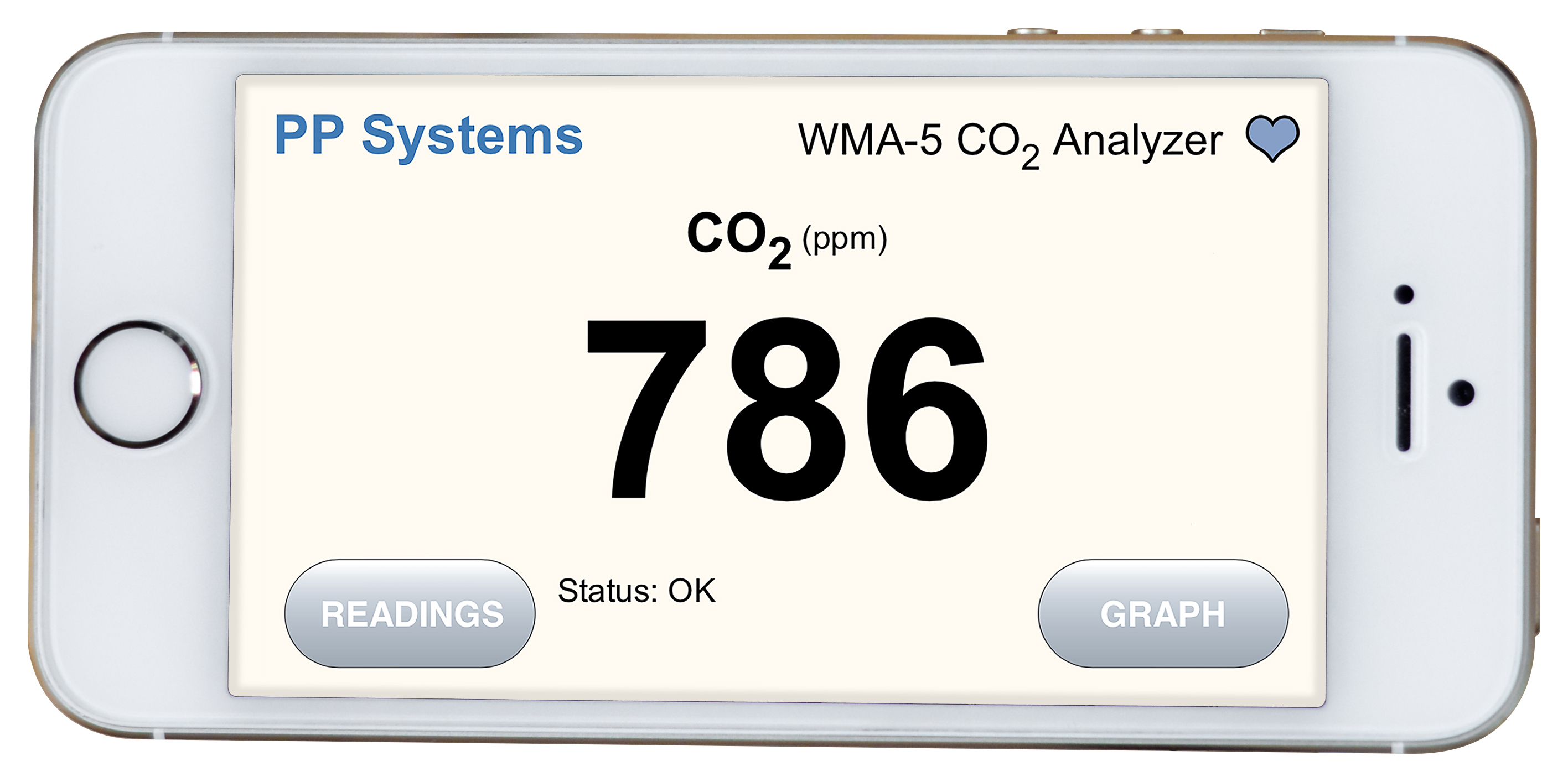 WMA-5 Co2 Gas Analyzer remote monitoring